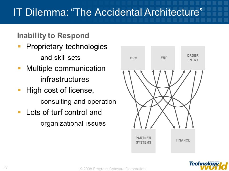 IT Dilemma: The Accidental Architecture
