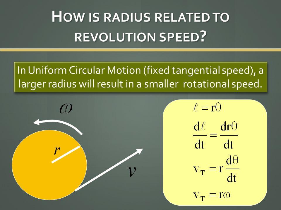 How is radius related to revolution speed