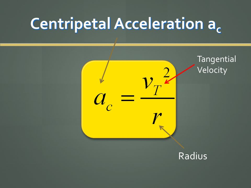Centripetal Acceleration ac
