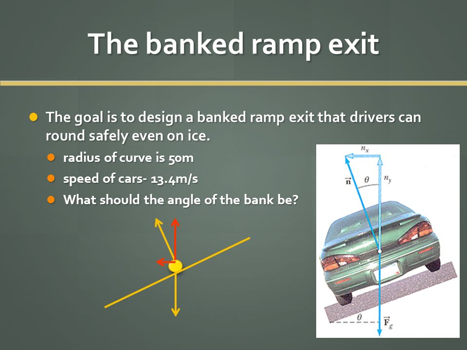 The banked ramp exit The goal is to design a banked ramp exit that drivers can round safely even on ice.