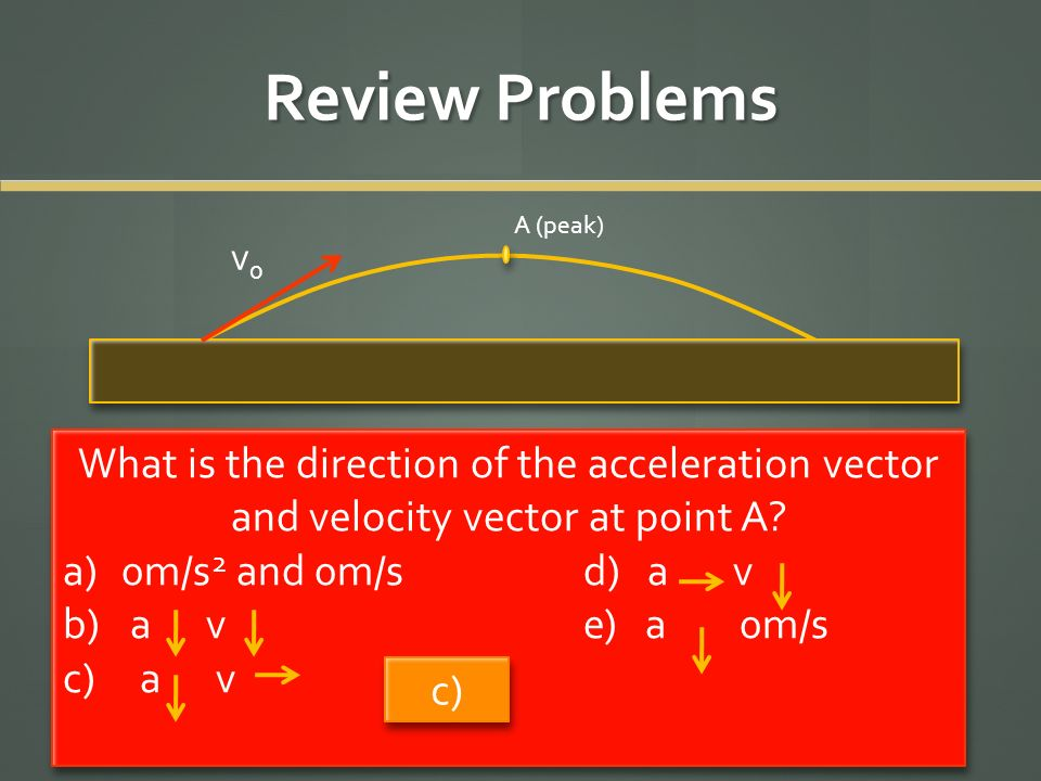 Review Problems A (peak) v0. What is the direction of the acceleration vector and velocity vector at point A