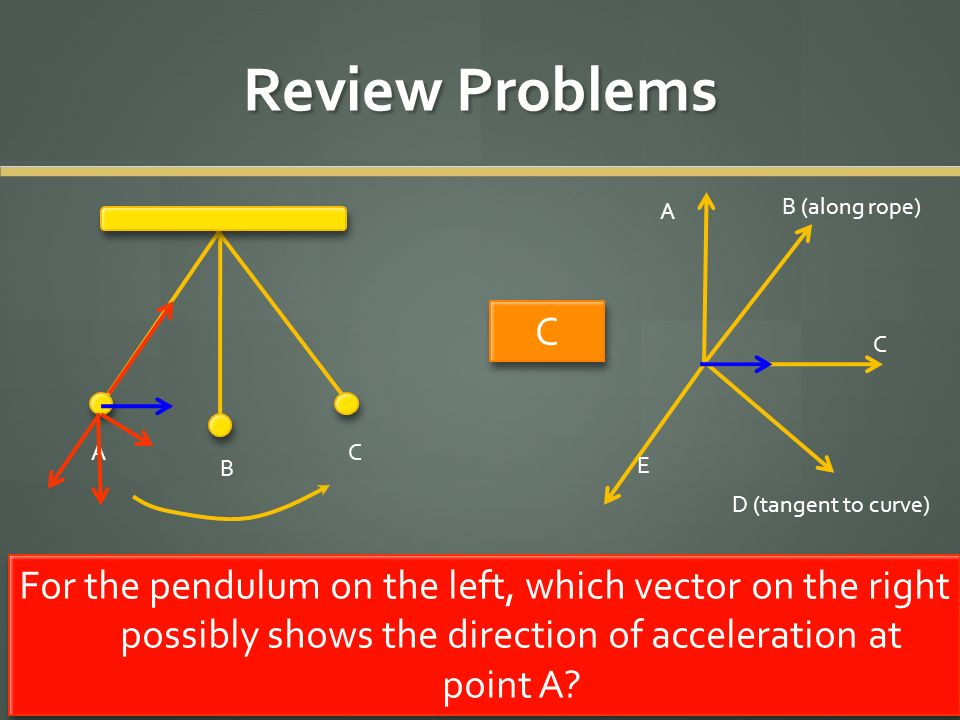Review Problems A. B (along rope) C. C. A. C. B. E. D (tangent to curve)