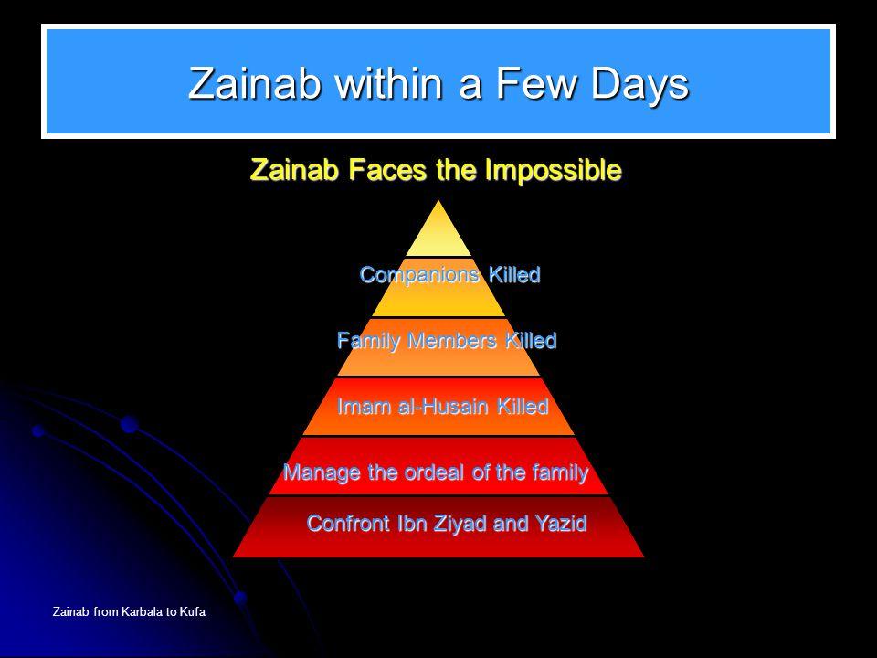Zainab within a Few Days