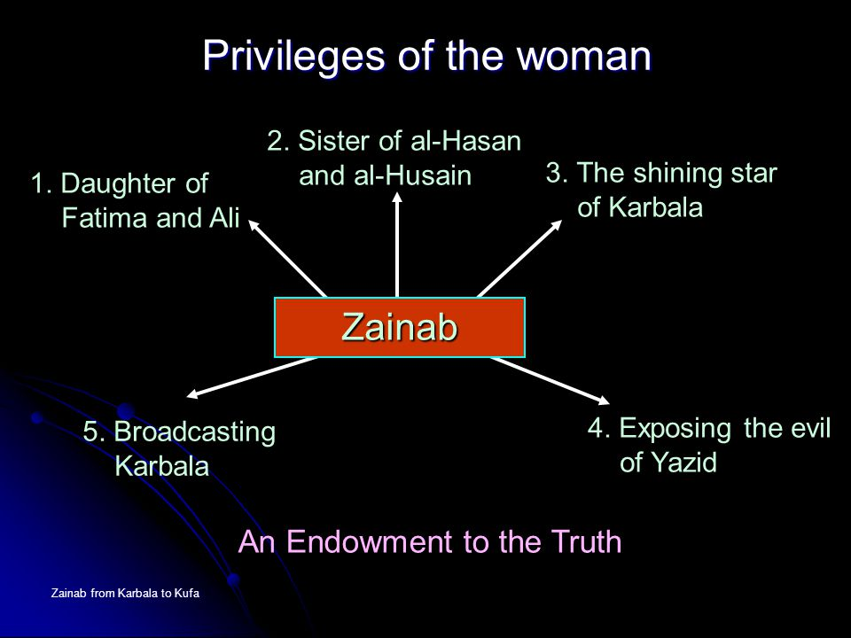 Privileges of the woman