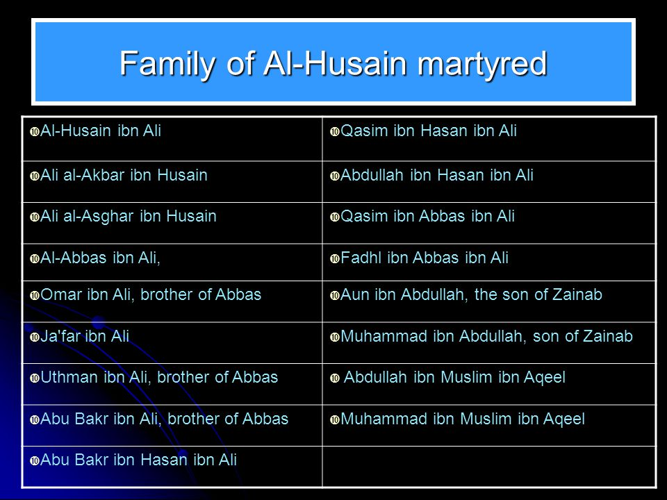 Family of Al-Husain martyred