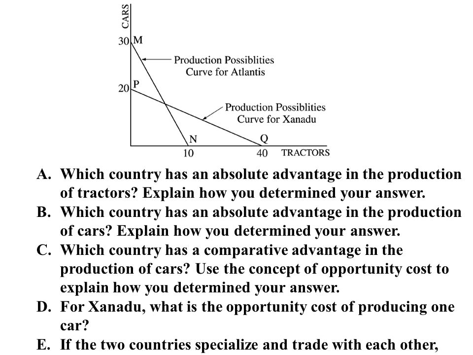 Which country has an absolute advantage in the production of tractors