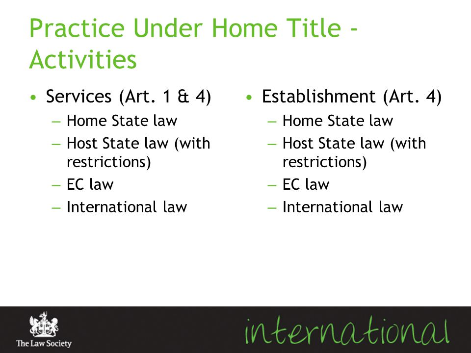 Practice Under Home Title - Activities