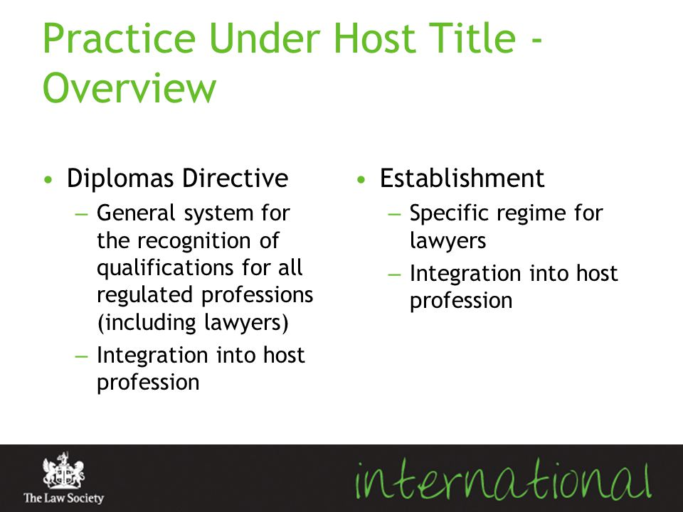 Practice Under Host Title - Overview