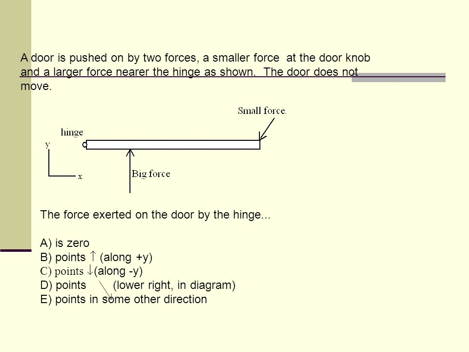 A door is pushed on by two forces, a smaller force at the door knob and a larger force nearer the hinge as shown. The door does not move.