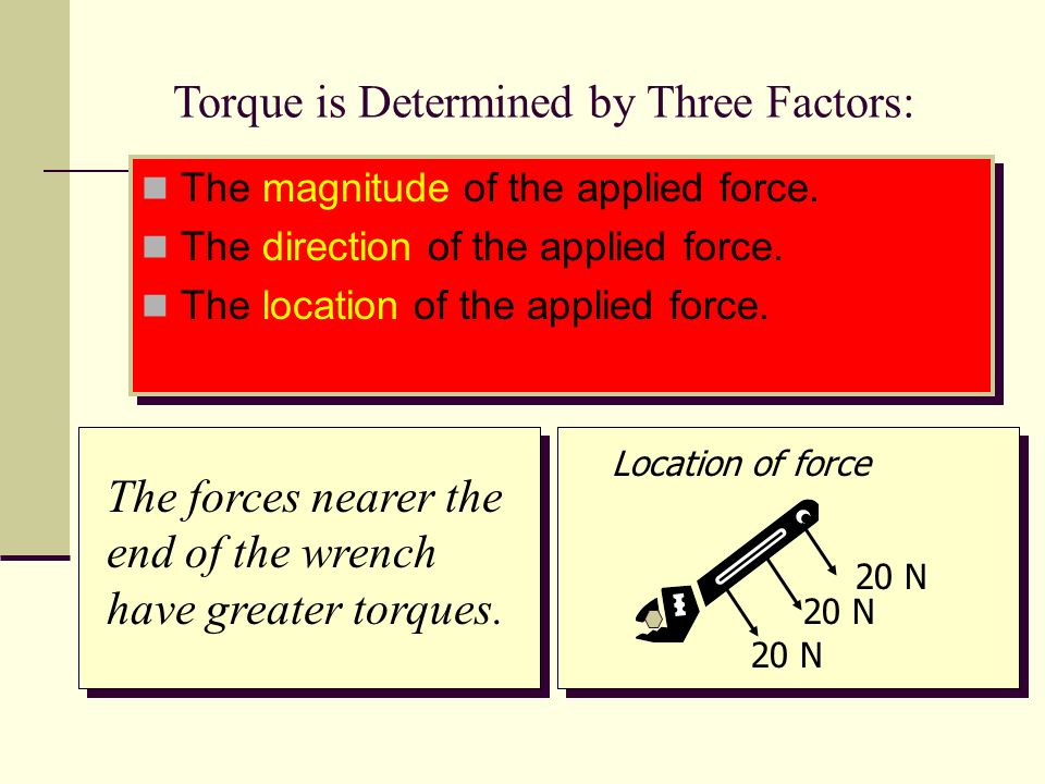 Torque is Determined by Three Factors: