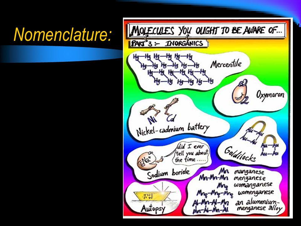 Nomenclature: