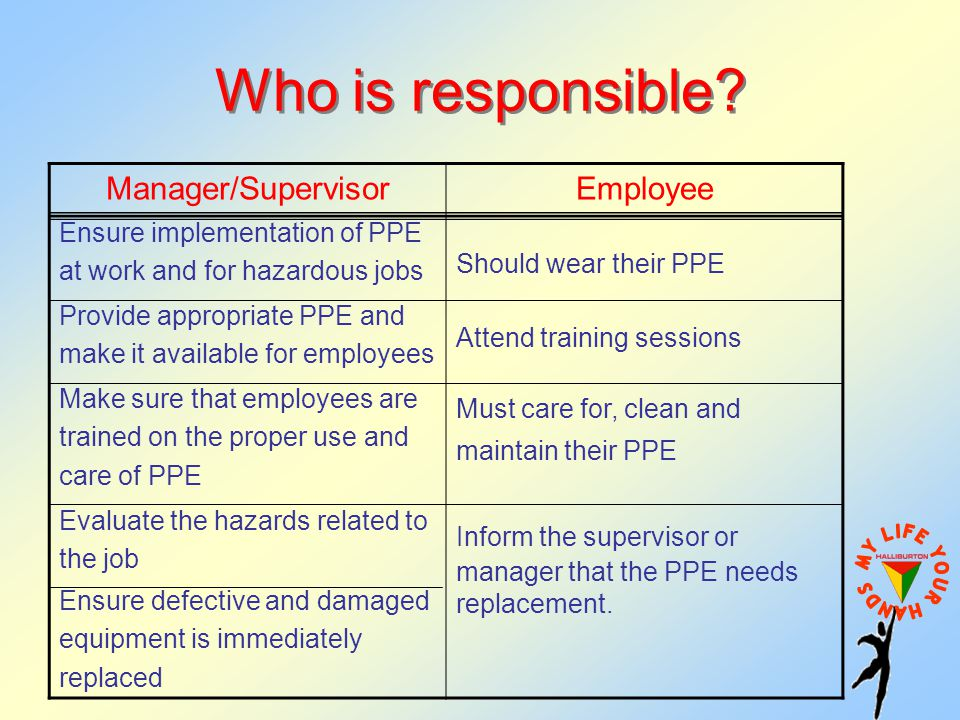 Who is responsible Manager/Supervisor Employee