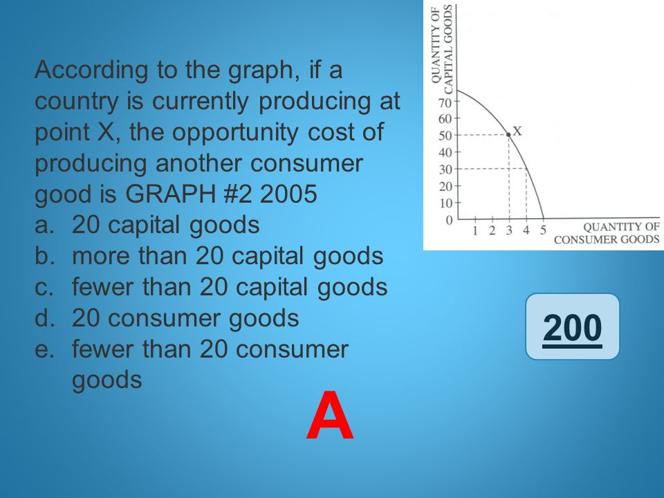 According to the graph, if a country is currently producing at point X, the opportunity cost of producing another consumer good is GRAPH #2 2005