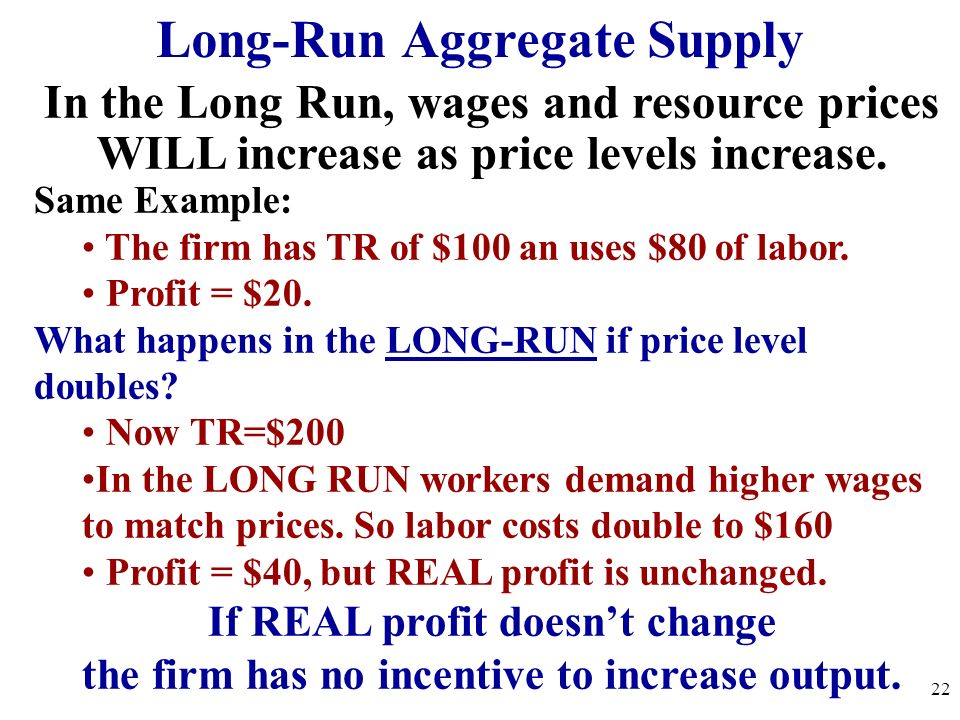 Long-Run Aggregate Supply