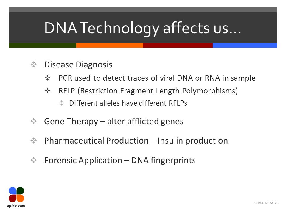DNA Technology affects us…