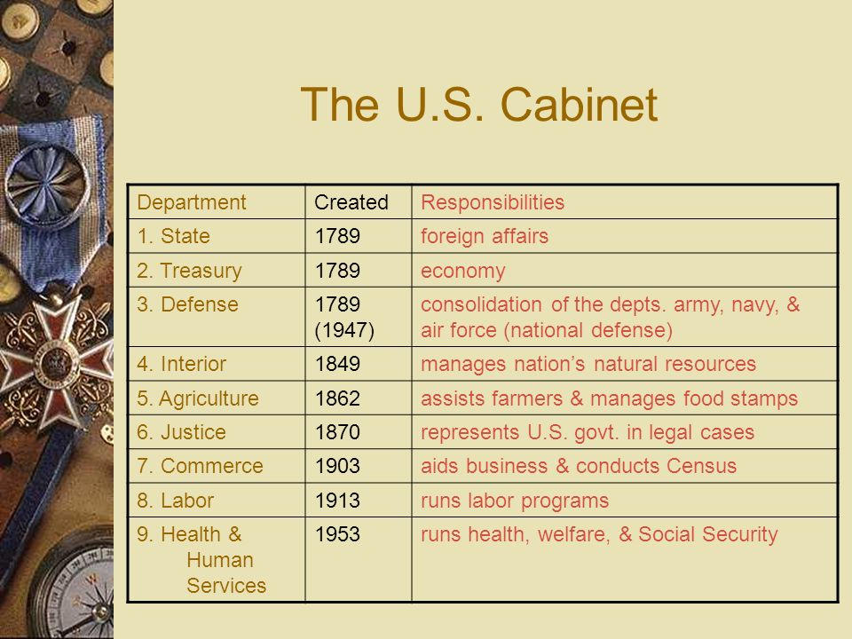The U.S. Cabinet Department Created Responsibilities 1. State 1789