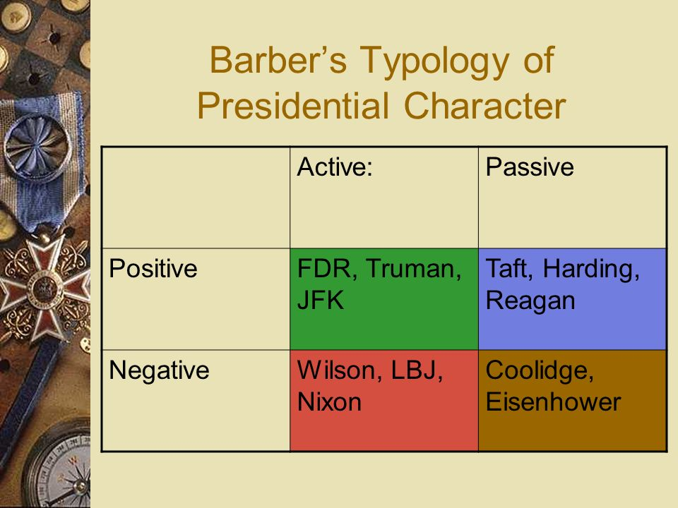 Barber's Typology of Presidential Character