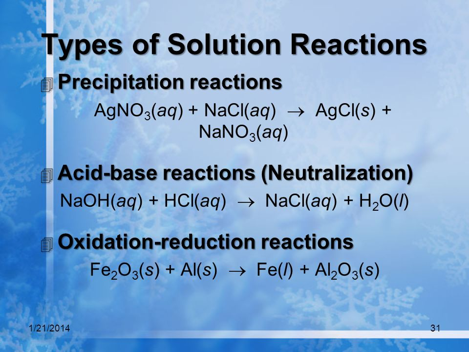 Types of Solution Reactions
