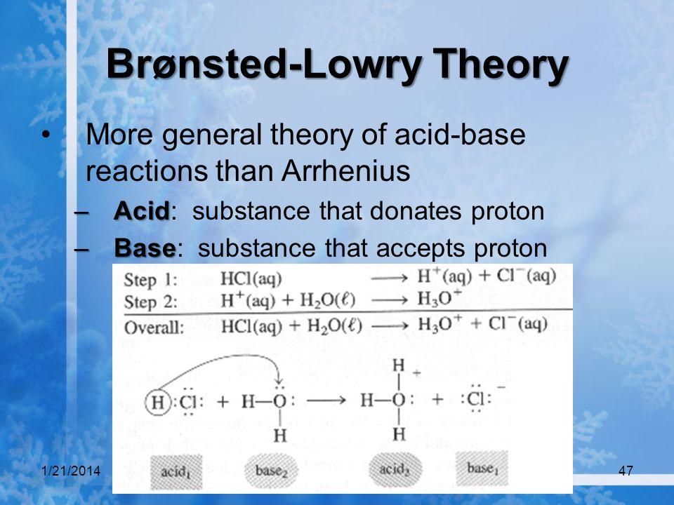 Brønsted-Lowry Theory