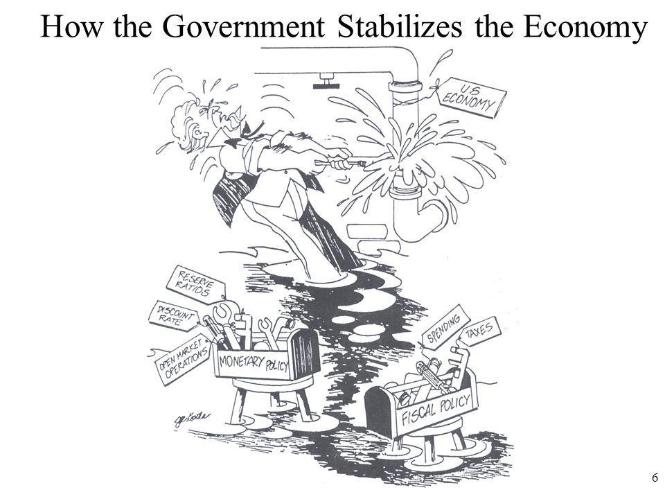 How the Government Stabilizes the Economy