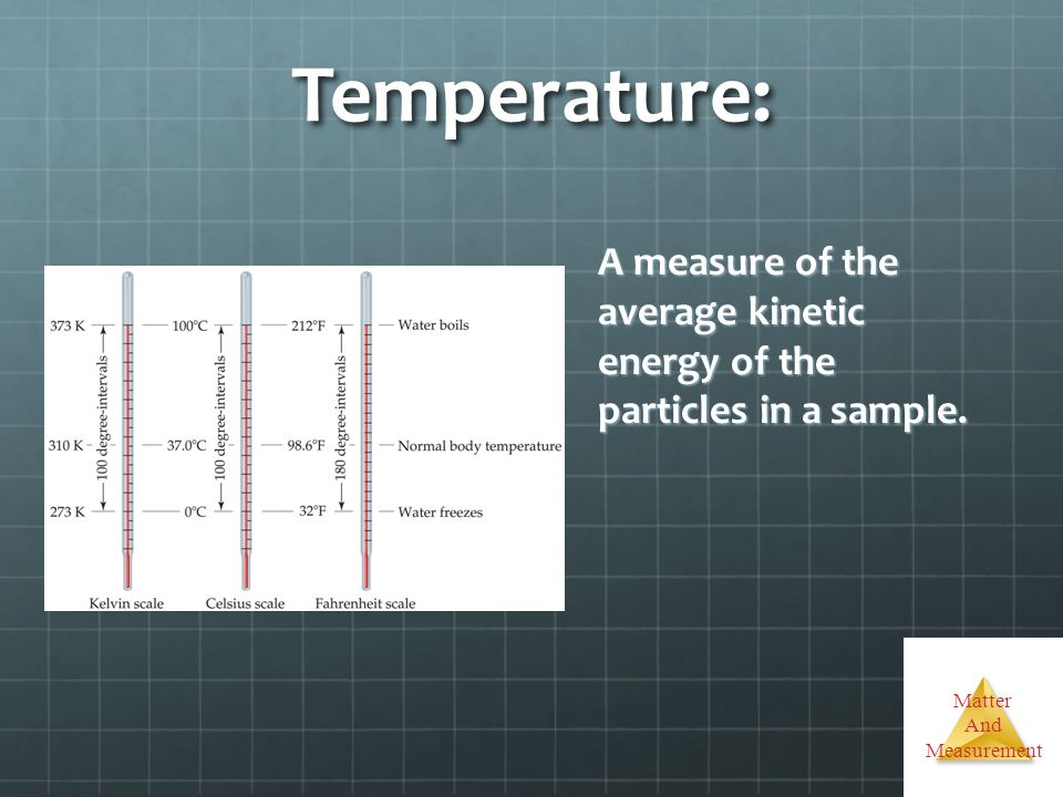 Temperature: A measure of the average kinetic energy of the particles in a sample.
