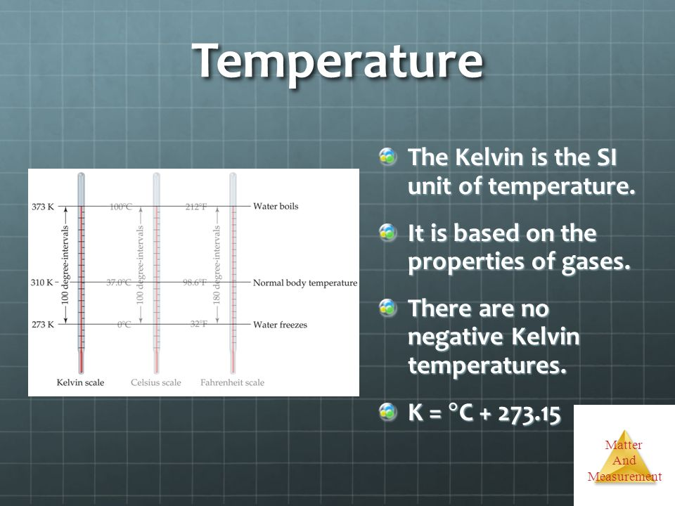 Temperature The Kelvin is the SI unit of temperature.