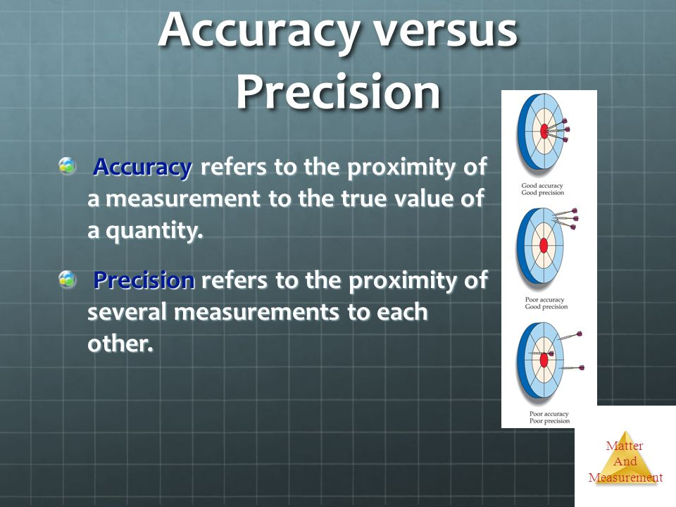 Accuracy versus Precision