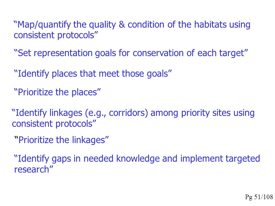 Set representation goals for conservation of each target