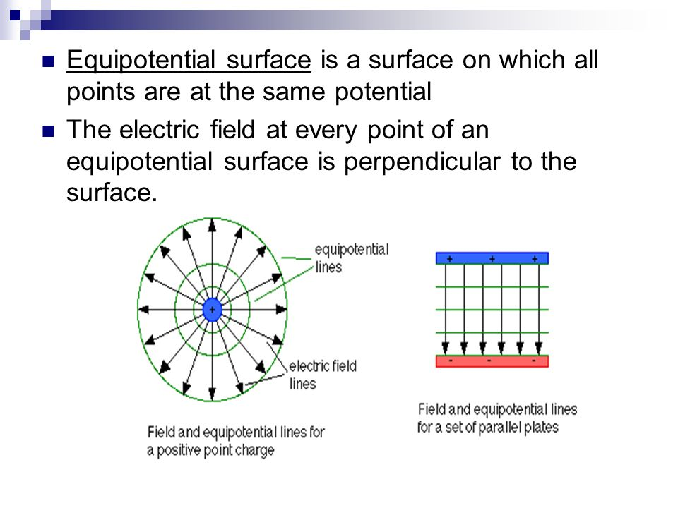 Equipotential surface is a surface on which all points are at the same potential