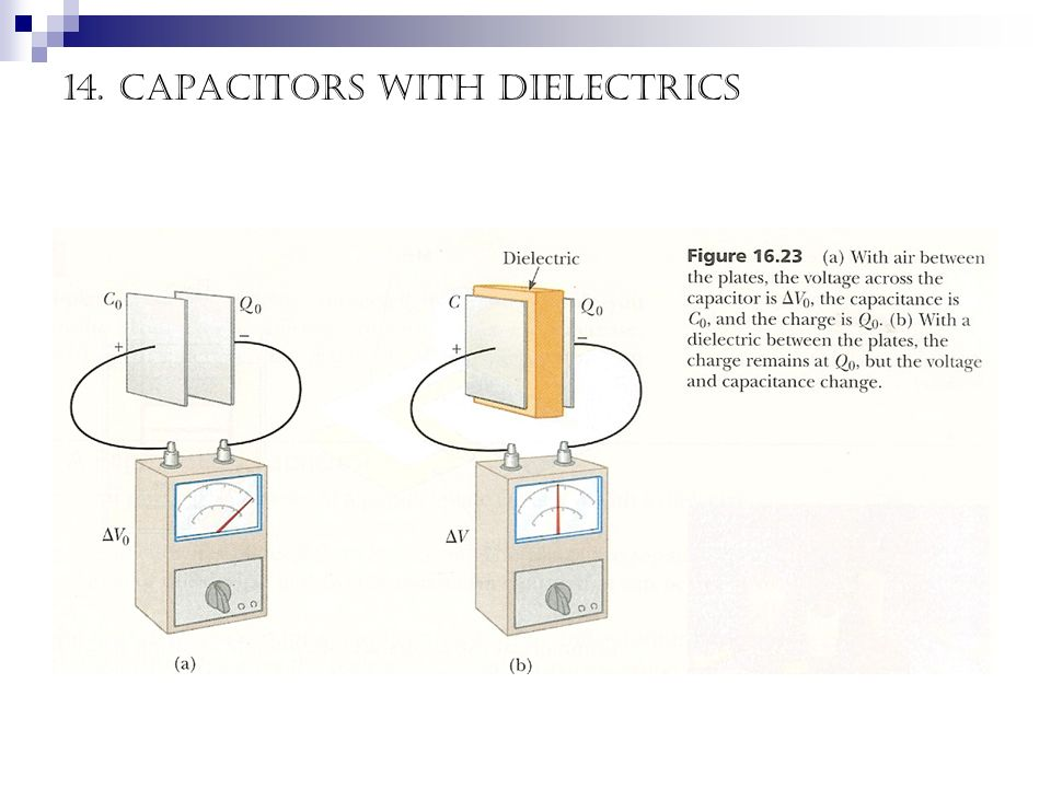 14. Capacitors with dielectrics