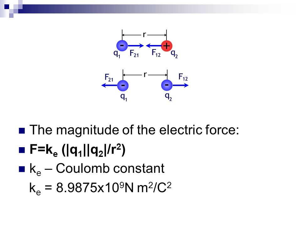 The magnitude of the electric force: