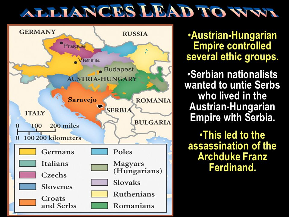 ALLIANCES LEAD TO WWI Austrian-Hungarian Empire controlled several ethic groups.