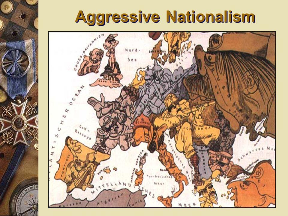 Aggressive Nationalism