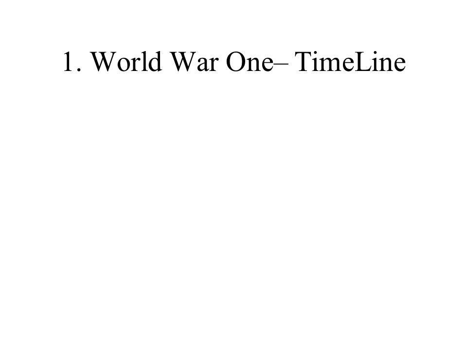 1. World War One– TimeLine