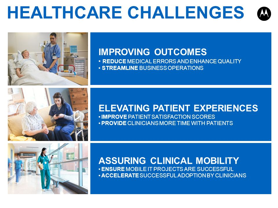 HEALTHCARE CHALLENGES