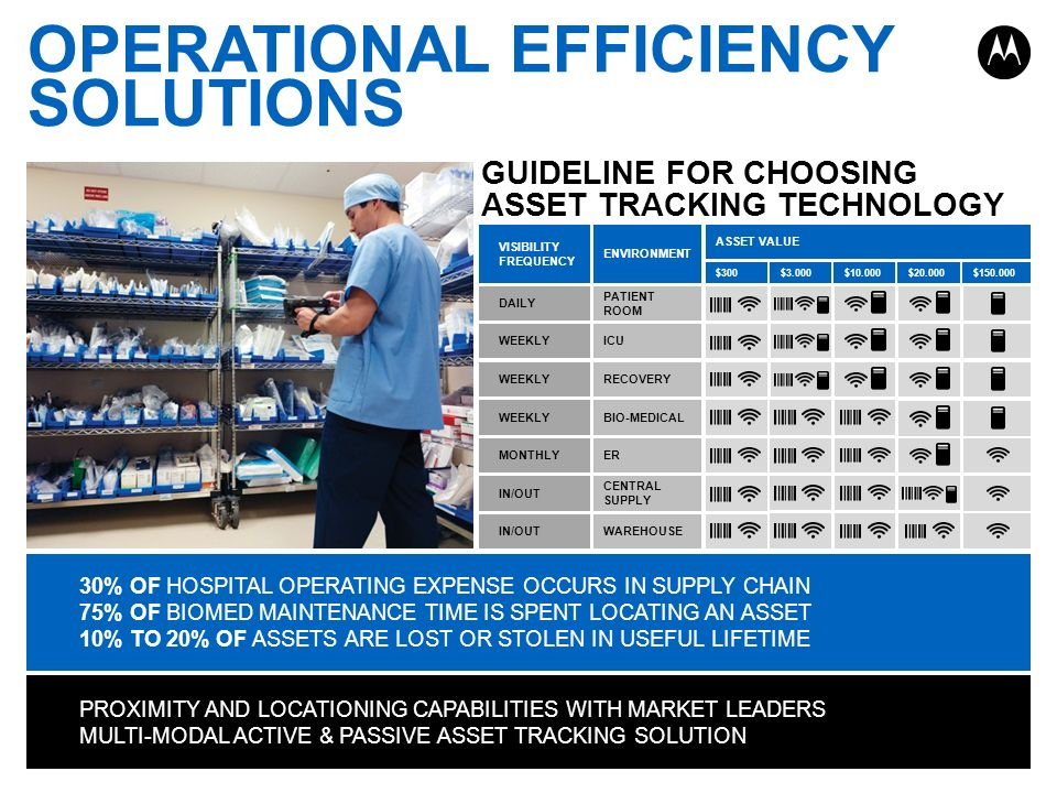 OPERATIONAL EFFICIENCY SOLUTIONS