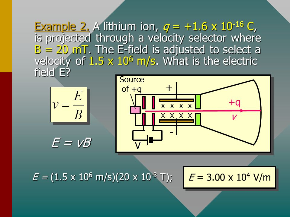 Example 2. A lithium ion, q = +1