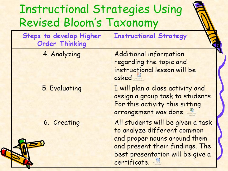 Instructional Strategies Using Revised Bloom's Taxonomy