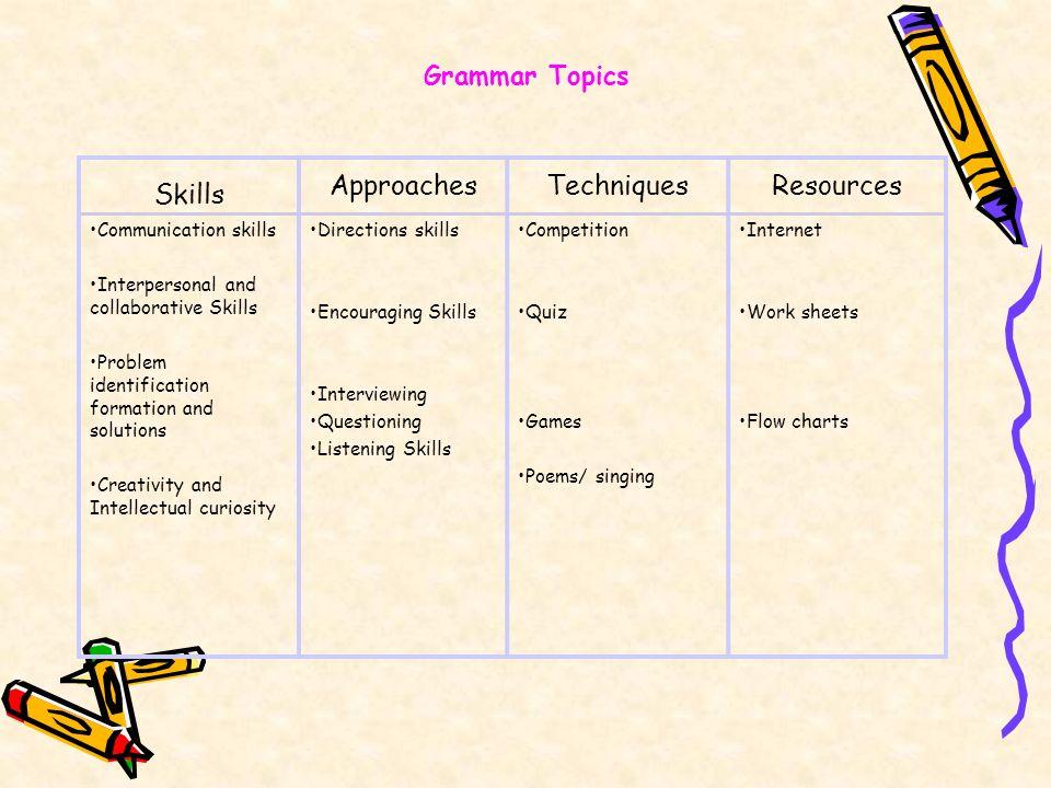 Skills Approaches Techniques Resources Grammar Topics