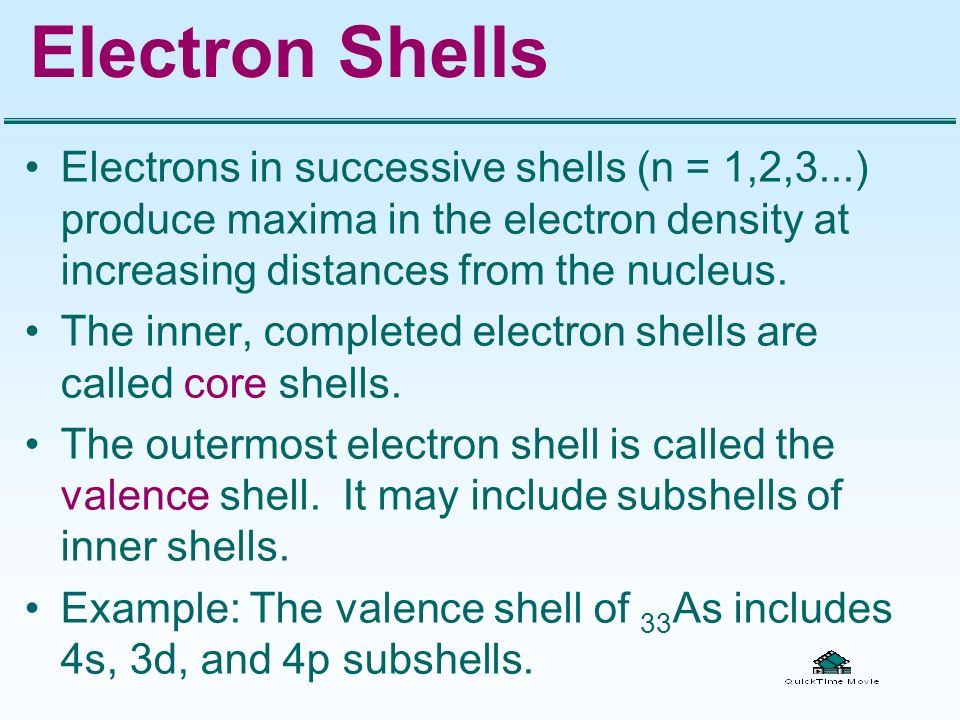 Electron Shells Electrons in successive shells (n = 1,2,3...) produce maxima in the electron density at increasing distances from the nucleus.