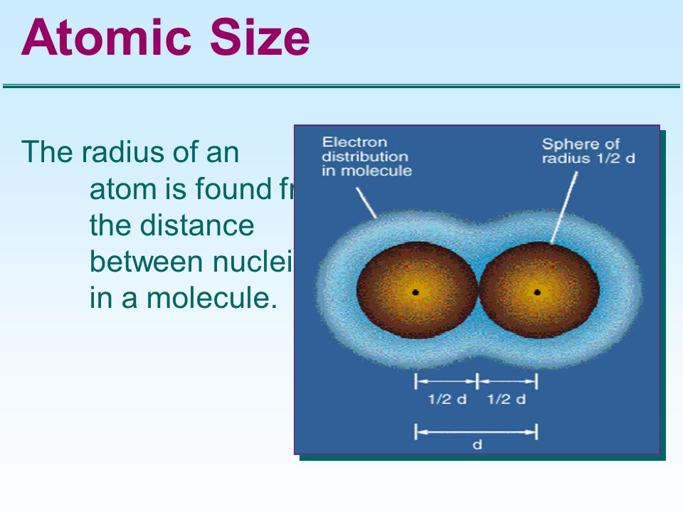 Atomic Size The radius of an atom is found from the distance between nuclei in a molecule.
