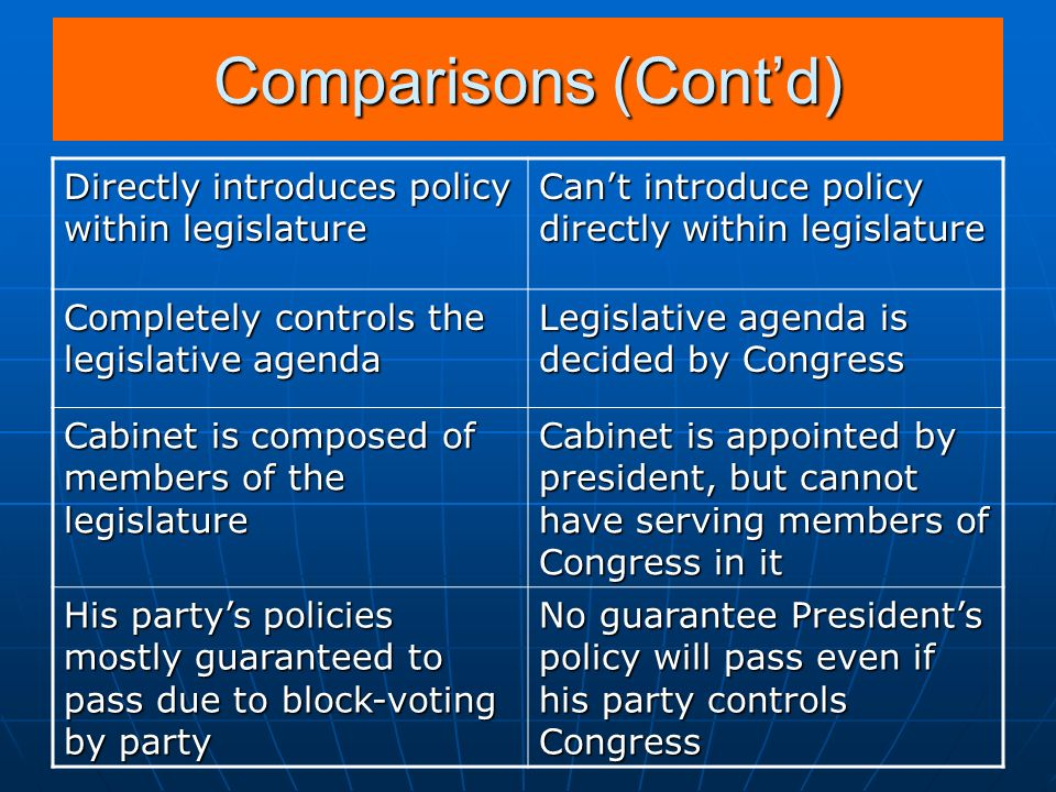 Comparisons (Cont'd) Directly introduces policy within legislature