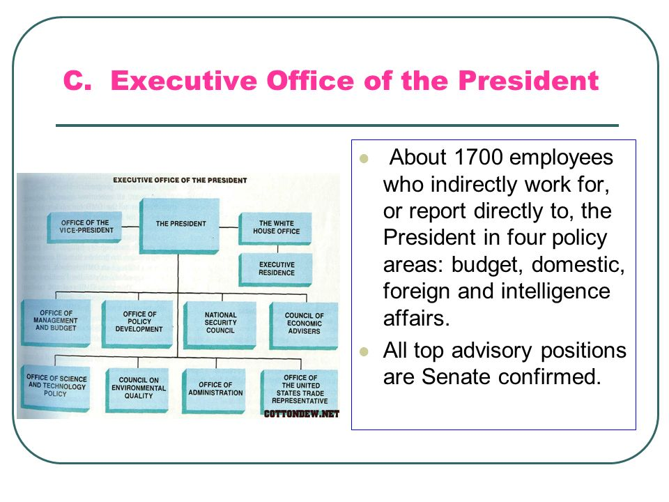 C. Executive Office of the President