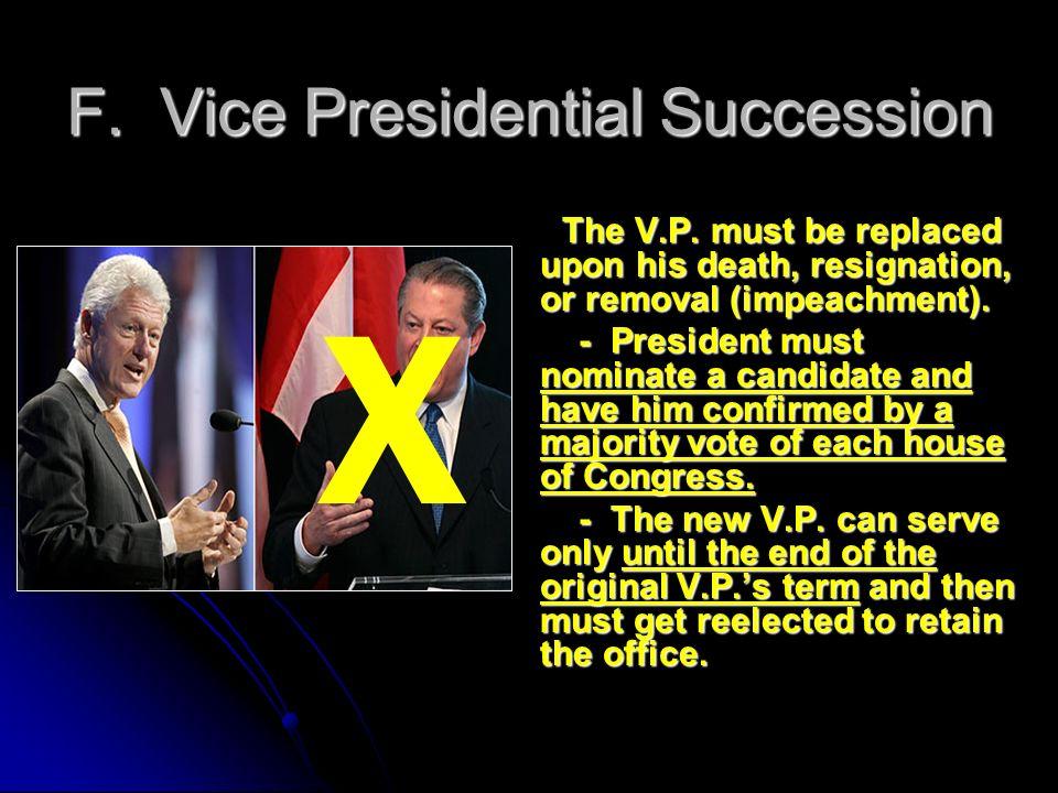 F. Vice Presidential Succession