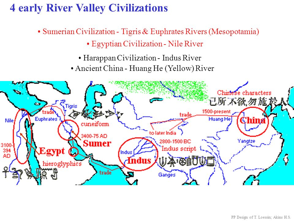A paper on egyptian and indus valley civilization