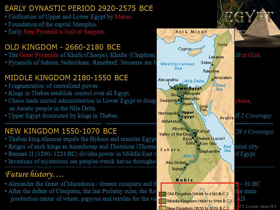 Future history…. EARLY DYNASTIC PERIOD BCE