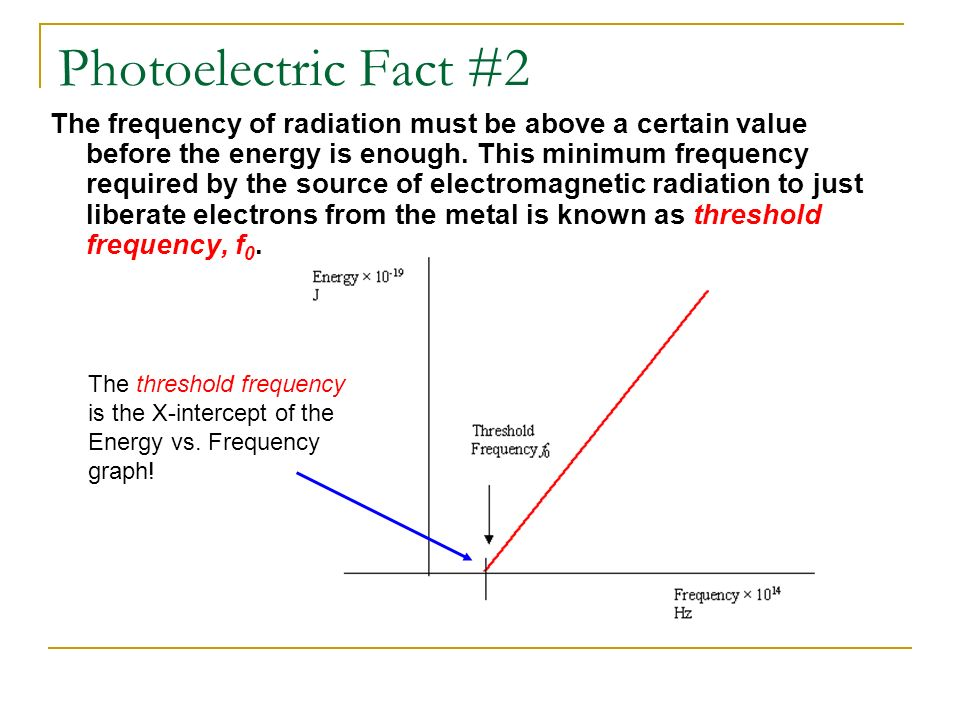 Photoelectric Fact #2