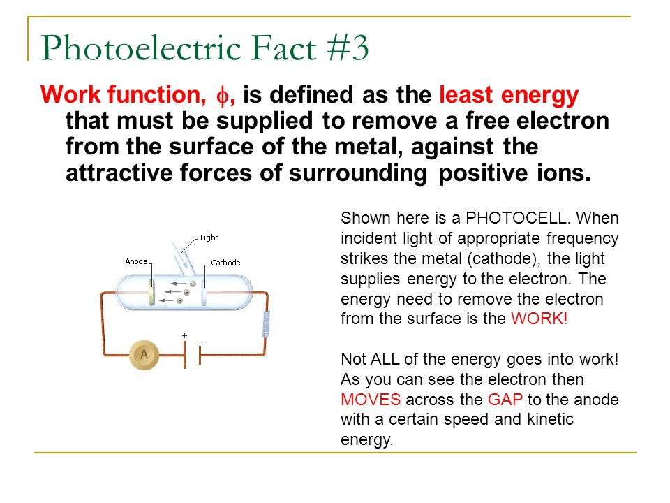 Photoelectric Fact #3
