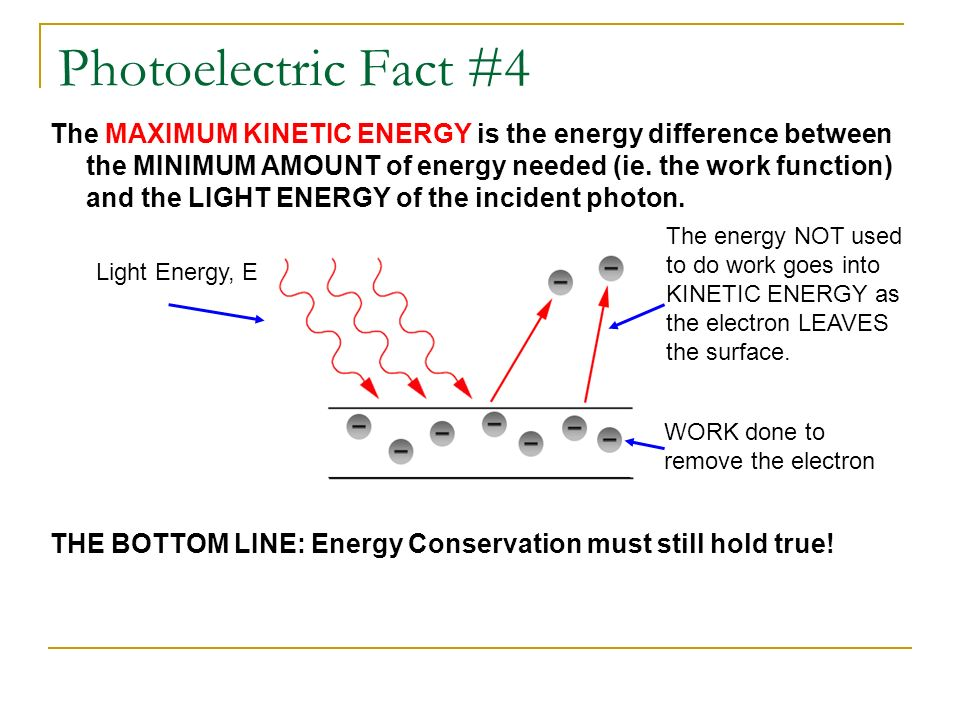 Photoelectric Fact #4