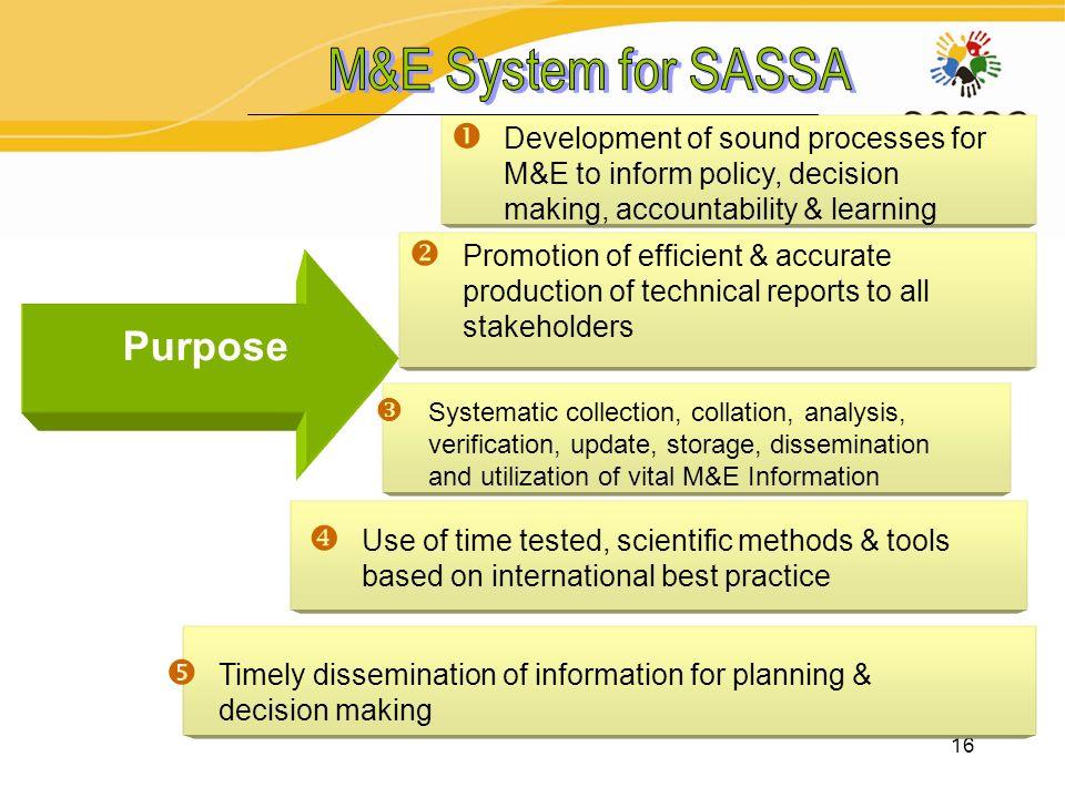 M&E System for SASSA Purpose